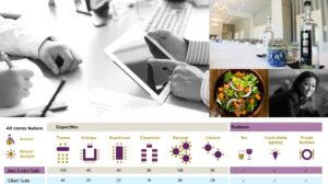 Mercure Southampton Centre Dolphin Hotel Meeting Room Factsheets 2021